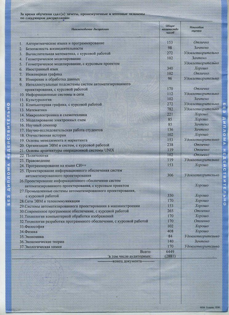 Страница с перечнем дисциплин приложения к диплома
