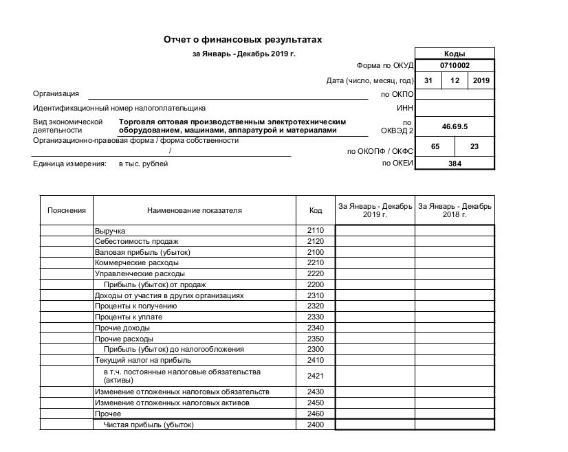 Фрагмент оригинального финансового отчета на русском