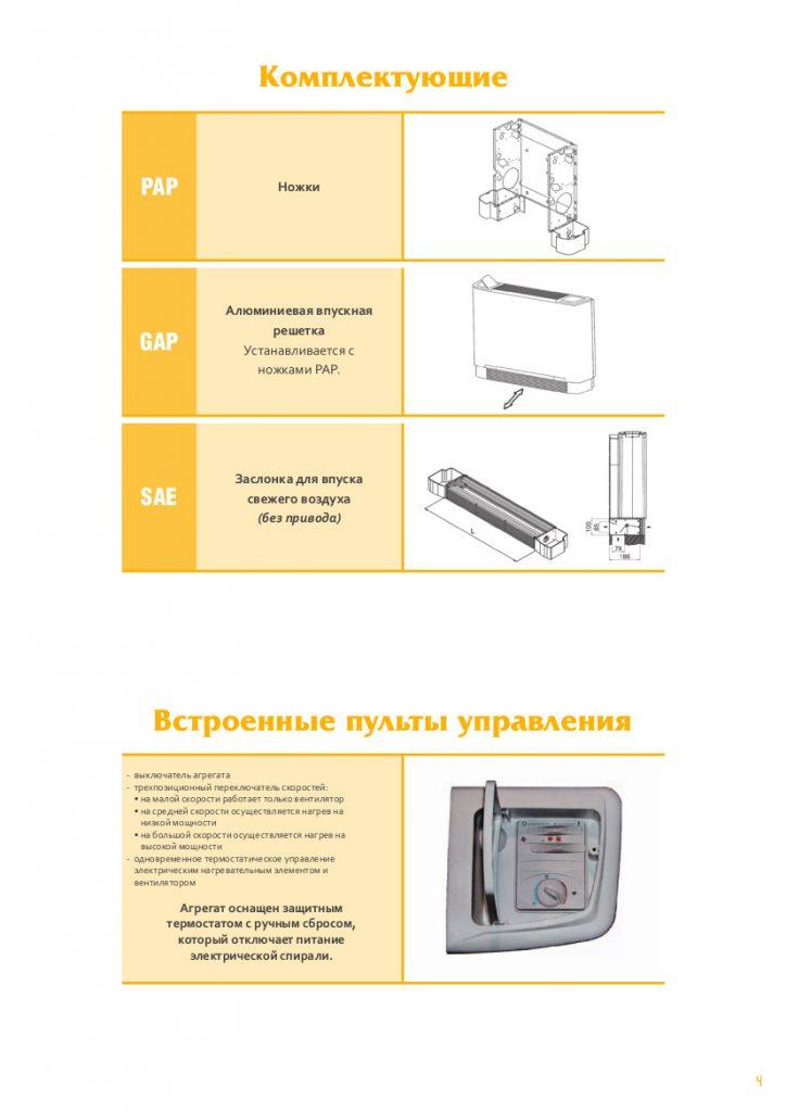 Перевод фрагмента инструкции с версткой